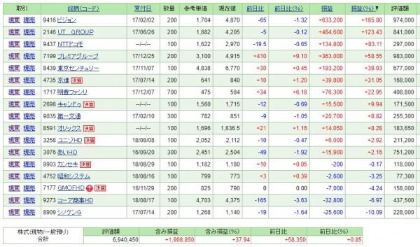 【18年10月1週目】保有銘柄含み損益。[1717]明豊ファシリが20%以上の伸び。