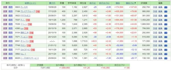 【月次報告】日本株投資